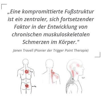 fussfunktion-und-trainingsbedingte-schmerzen